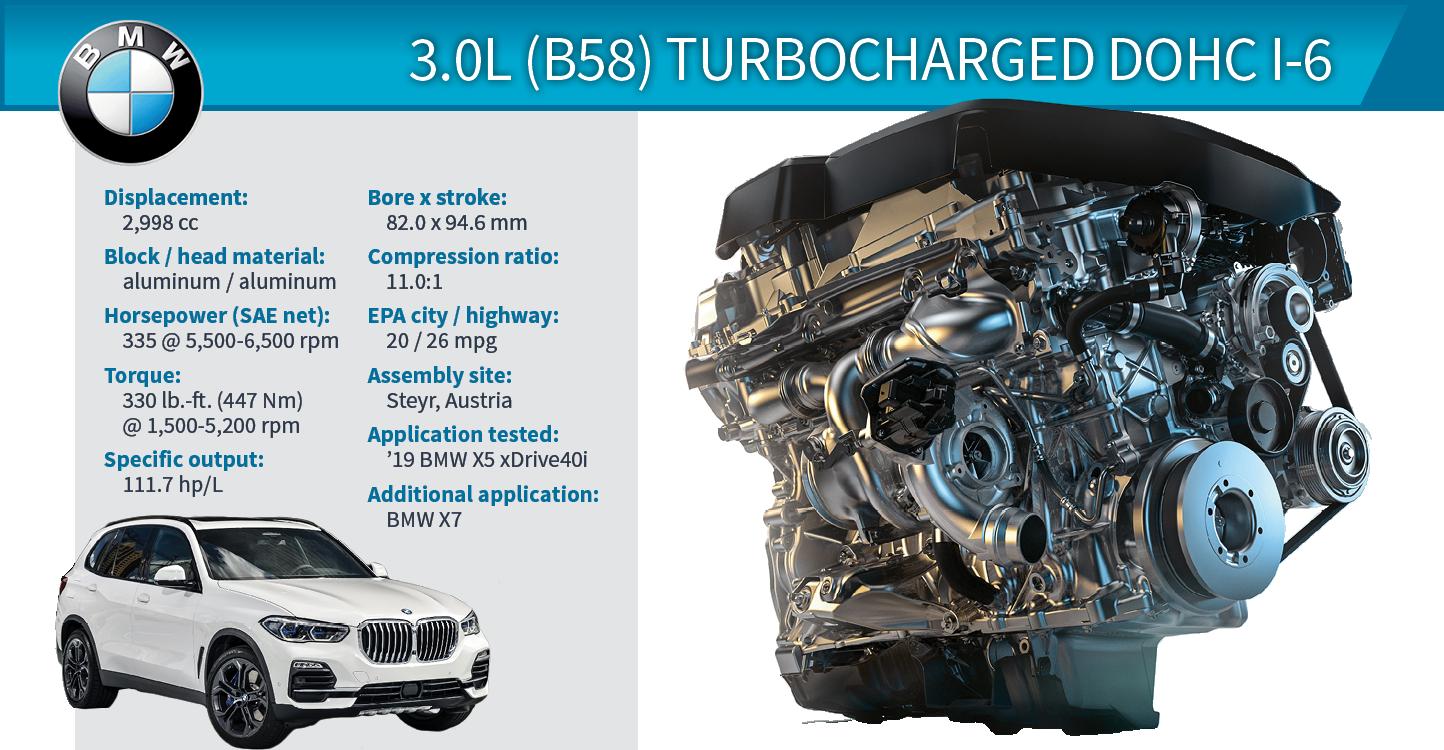 2019 Wards 10 Best Engines Winner | BMW X5 3.0L (B58 ...