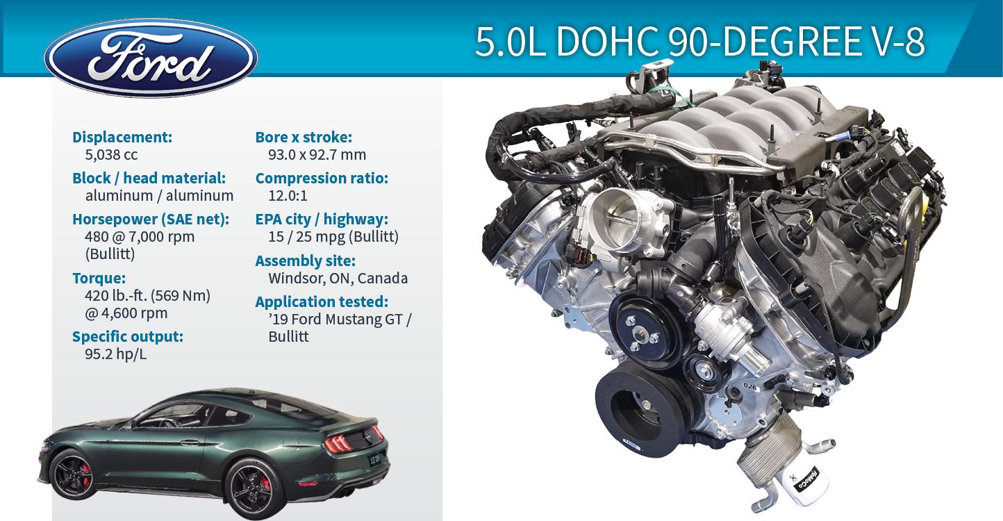 2019 Winner: Ford Mustang GT/Bullitt 5.0L DOHC V-8 | WardsAuto