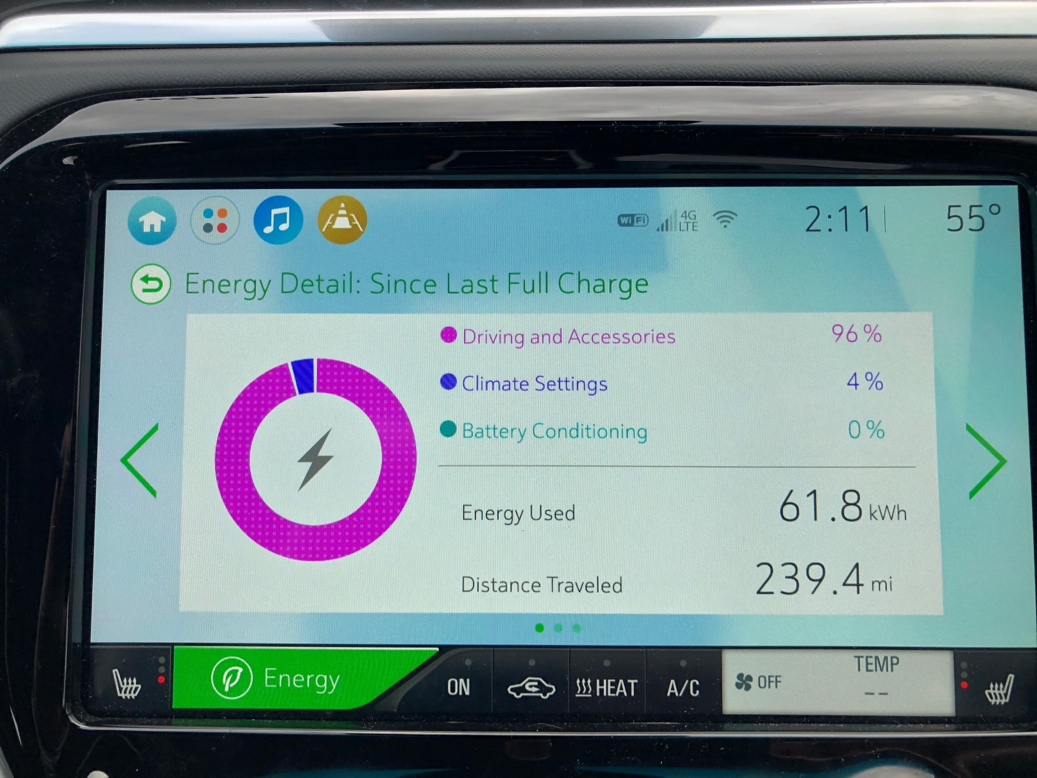 2020 Chverolet Bolt EV power monitor
