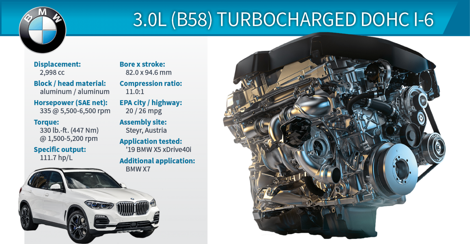 2019 Wards 10 Best Engines Winner | BMW X5 3 0L (B58) Turbo