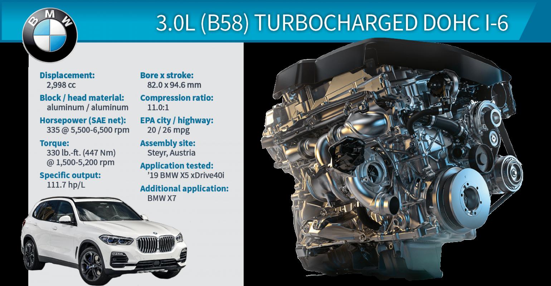 2019 Wards 10 Best Engines Winner | BMW X5 3 0L (B58) Turbo DOHC I-6