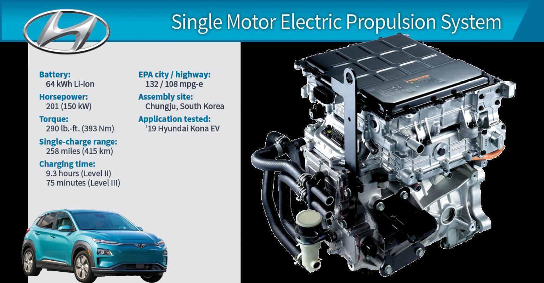 Electric Car Engine Diagram Kilowattage Kilowattcar - Wiring Diagram