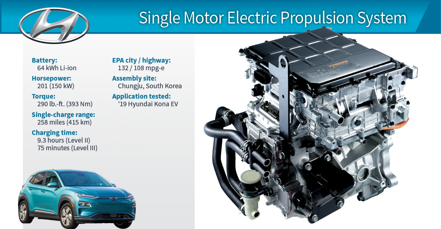 2019 Winner: Hyundai Kona Electric 150-kW Propulsion System | WardsAuto