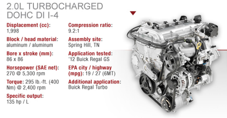 General Motors 2 0L Turbocharged DOHC I-4   WardsAuto