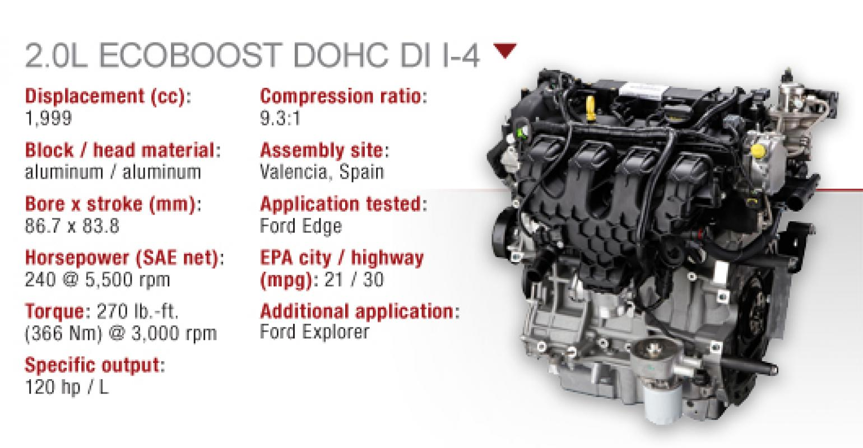 2.0 L Ecoboost >> Ford 2 0l Ecoboost Dohc I 4 Wardsauto