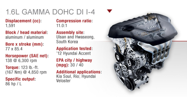Hyundai 1.6L DOHC DI I-4 | WardsAuto | Hyundai 4 Cylinder Engine Diagram |  | WardsAuto