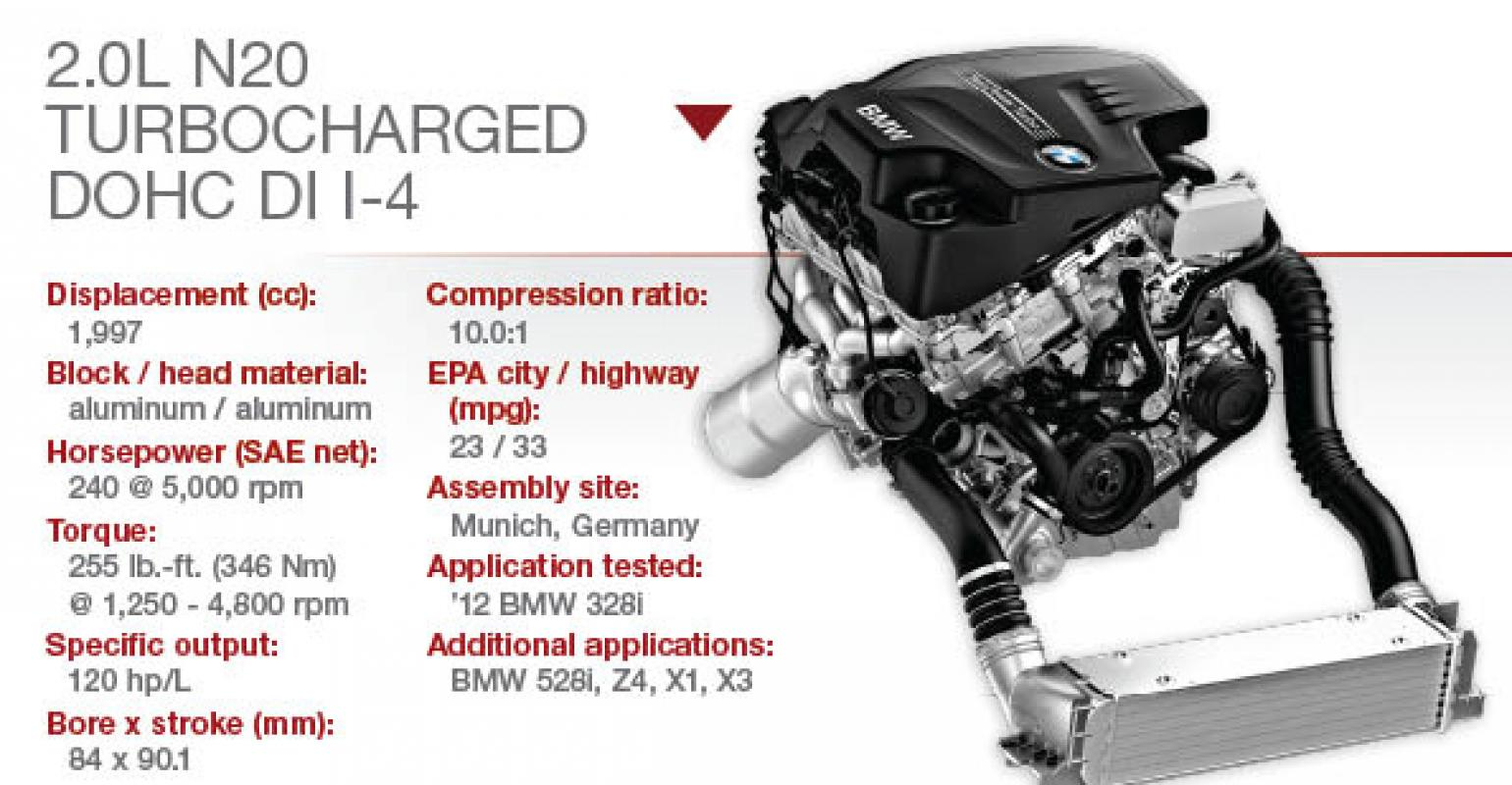 BMW 2 0L N20 Turbocharged DOHC I-4 | WardsAuto
