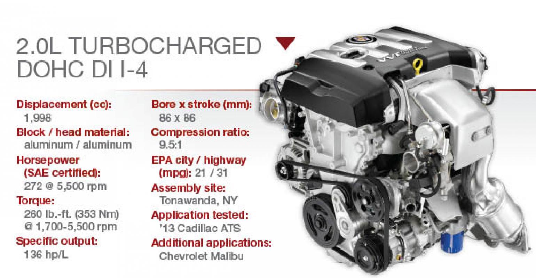 Gm 20l Turbocharged I 4 Wardsauto Ecotec Engine