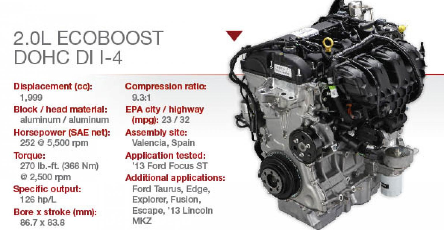 What Is Ecoboost >> Ford 2 0l Ecoboost Dohc I 4 Wardsauto