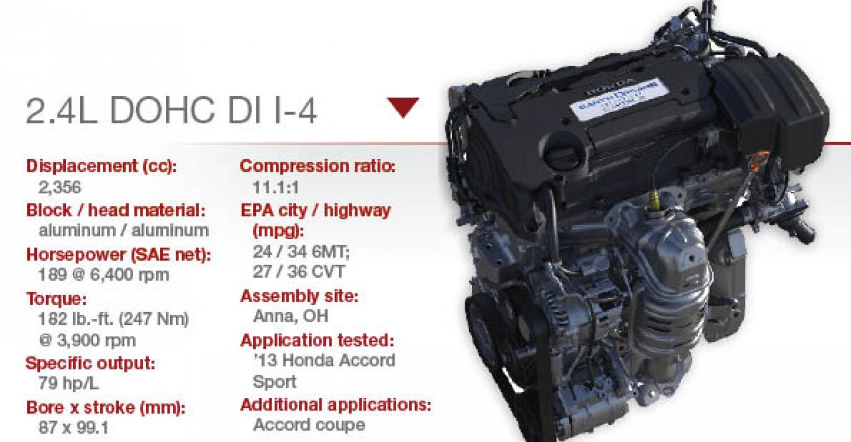 Honda 2 4L DOHC I-4 | WardsAuto