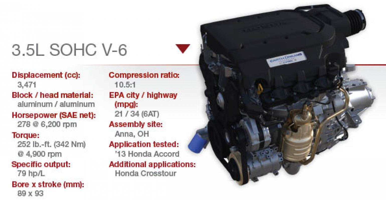 Honda 3 5 Engine Diagram Electrical Wiring Diagrams 2001 2010 5l Trusted U2022 43l Vortec Crank Replacement