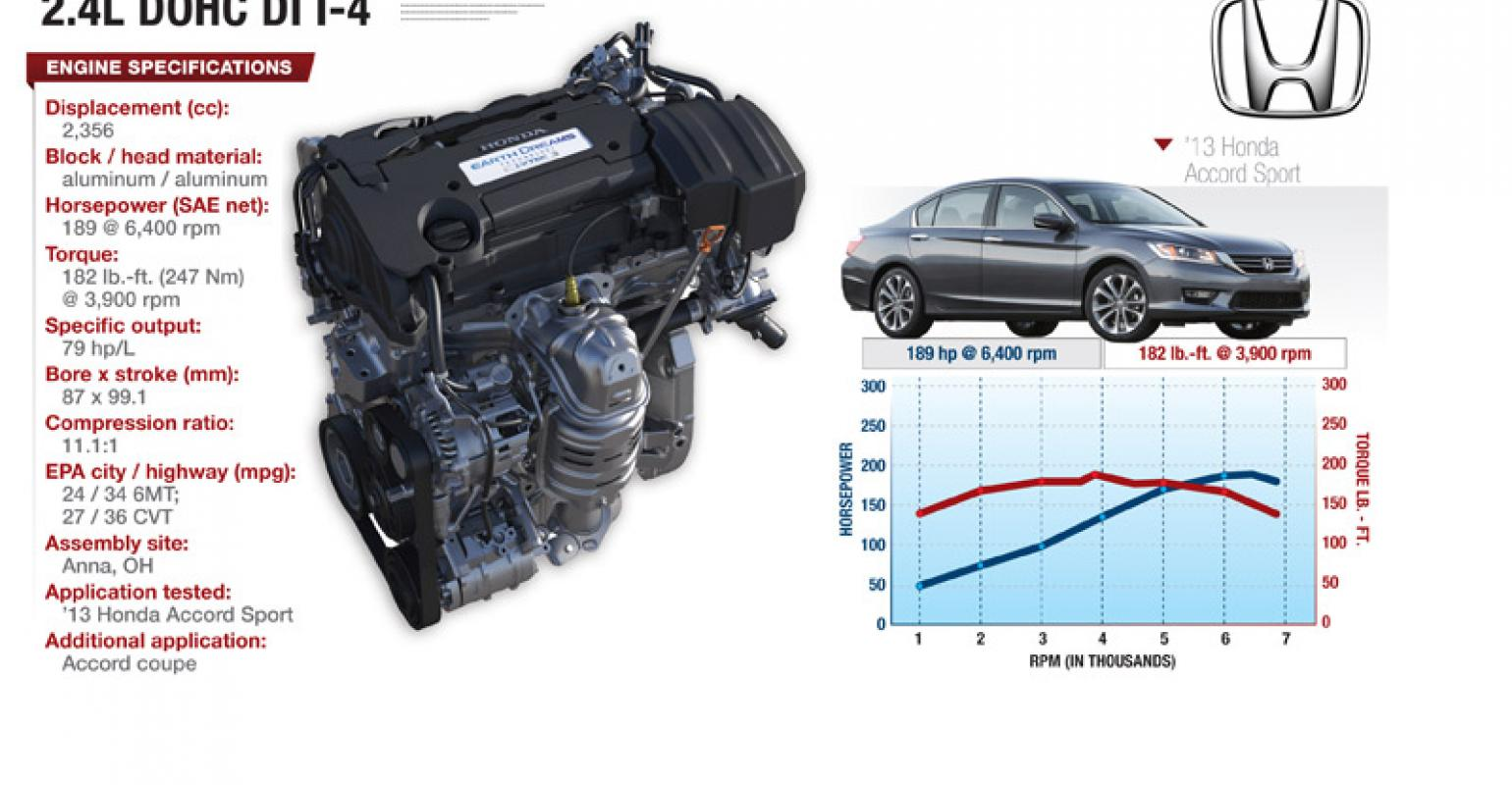 Dreamy Technology Makes New Honda 4 Cyl Stand Out Wardsauto 2013 Civic Si Engine Diagrams
