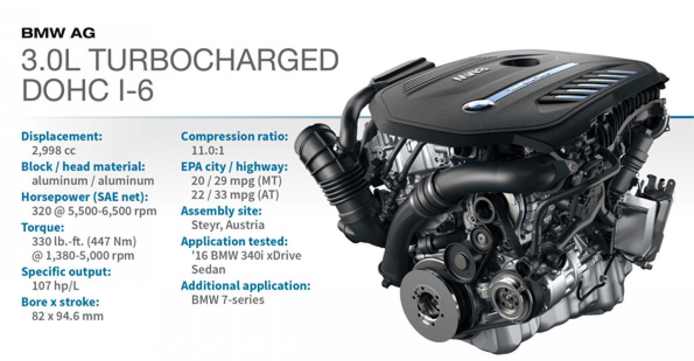 2016 Winner: BMW 3 0L Turbocharged DOHC I-6 | WardsAuto