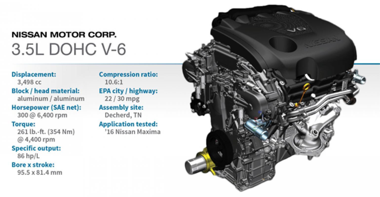 2016 Winner Nissan 3 5l Dohc V 6 Wardsauto 2000 Nissan Pathfinder Engine  Diagram Nissan 3 3 Engine Diagram Sohc