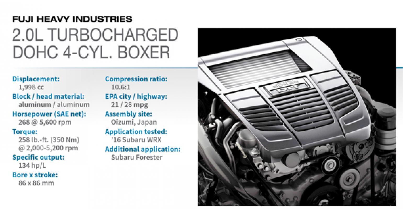 2016 Winner: Subaru 2 0L Turbocharged DOHC H-4   WardsAuto