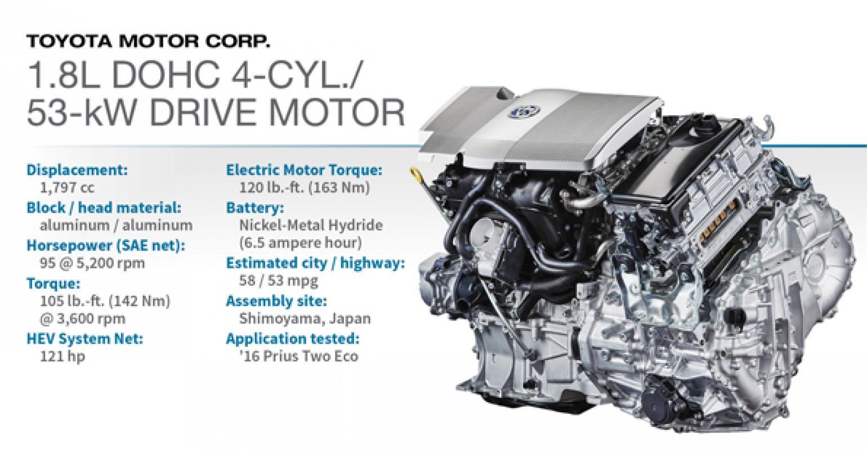 2016 Winner Toyota 1 8l Dohc 4 Cyl 53 Kw Drive Engines