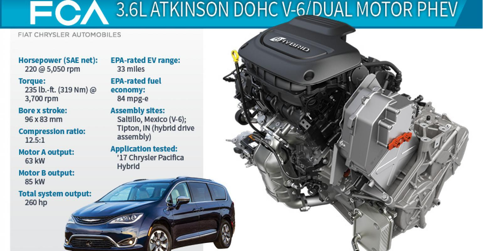 2017 Winner Chrysler Pacifica 3 6l Atkinson V 6 Dual Motor Phev