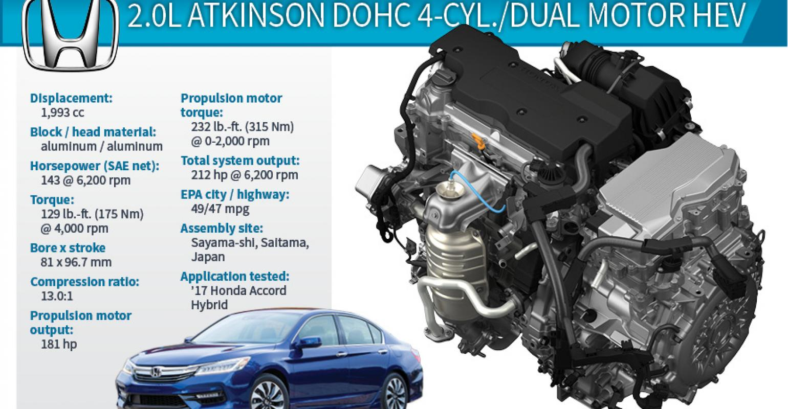 2017 Wards 10 Best Engines Winner Honda Accord 20l I 4 Two Motor Hybrid Car Engine And Transmission Diagram Cyl Dual Hev
