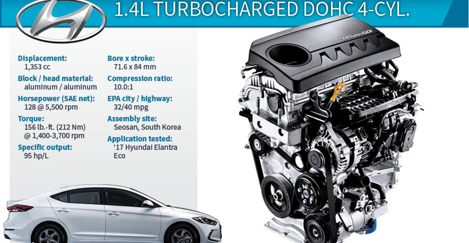 2017 Wards 10 Best Engines Winner: Hyundai Elantra Eco 1 4L Turbo-4