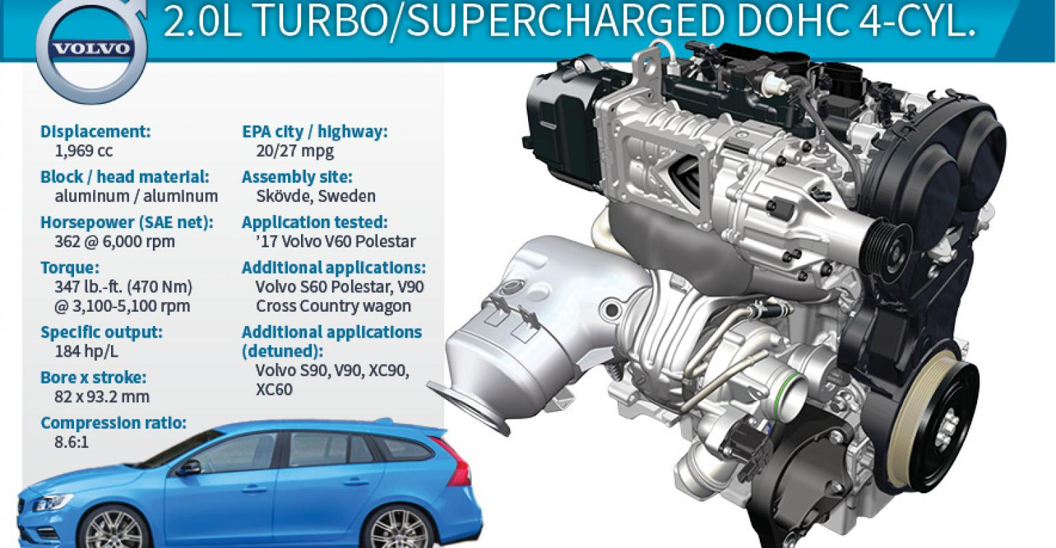2017 Winner Volvo V60 Polestar 2 0l Turbo Supercharged Dohc 4 Cyl
