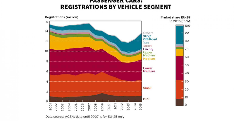 european powertrain trends downsizing direct injection electric wardsauto european powertrain trends downsizing