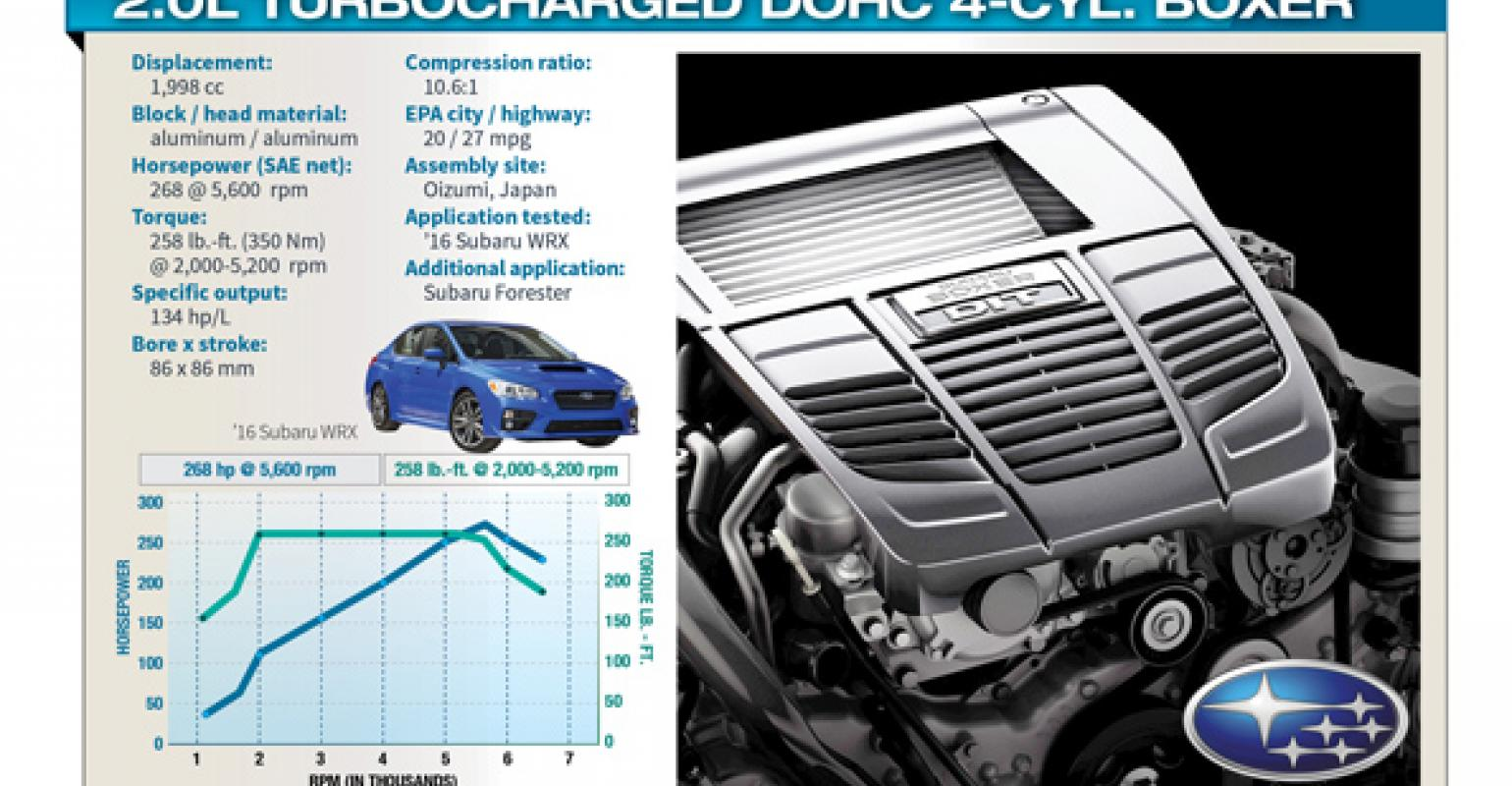 Subarus Opposite Cylinders Attract Kudos For Horizontally Opposed Porsche 996 Engine Cylinder Diagram