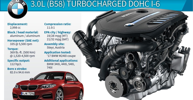 2017 Wards 10 Best Engines Winner: BMW M240i 3 0L DOHC Turbo