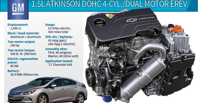 2017 Winner Chevrolet Volt 1 5l 4 Cyl Dual Motor Erev