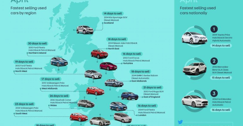 Used Cars Moonlighting Cabbies Help Make 14 Prius Fastest Seller