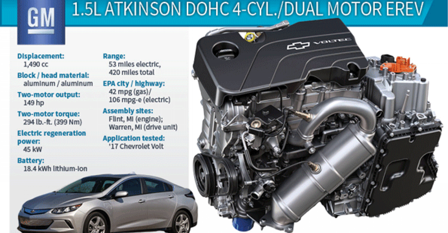 Gen Ii Chevy Volt Propulsion System Shockingly Good Engines