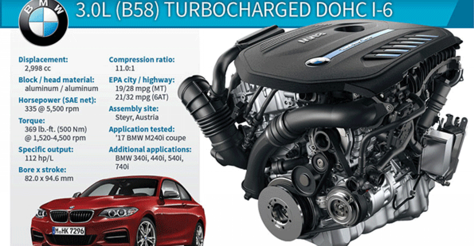 Highly Awarded BMW I-6 Engine Remains Close to Perfection