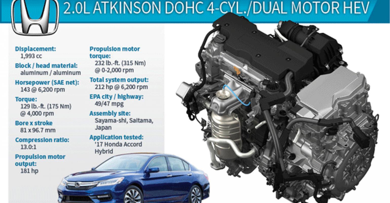 Hondau0027s Best Yet Hybrid Powertrain