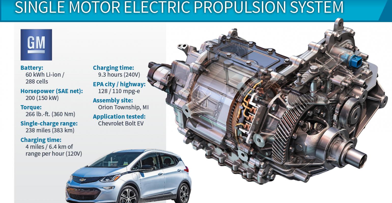 2018 Winner Chevrolet Bolt Ev 150 Kw Electric Propulsion System