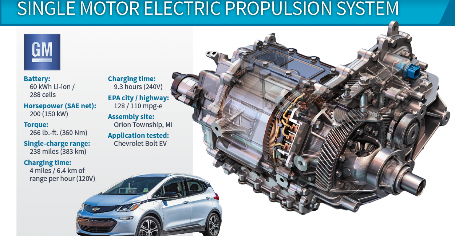 2018 Winner Chevrolet Bolt Ev 150 Kw Electric Propulsion System