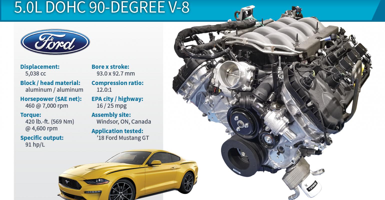 ford mustang 5 0 engine diagram schematic wiring diagram 5 0 Liter Cobra Engine