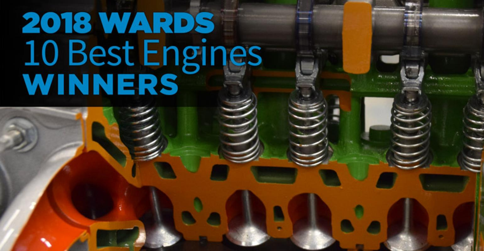 2018 Wards 10 Best Engines | Mainstream Brands Triumph
