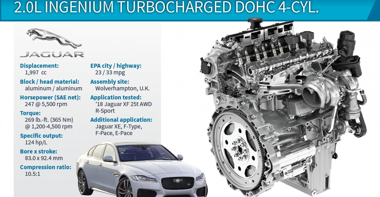 2018 Wards 10 Best Engines Winner Jaguar Ingenium 20l Turbo 4 Cyl Volvo 5 Cylinder Engine Problems Turbocharged