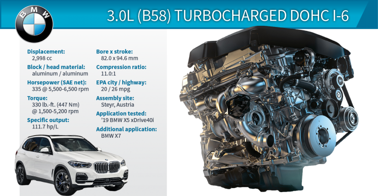 2019 Winner BMW X5 3.0L (B58) Turbocharged DOHC I-6
