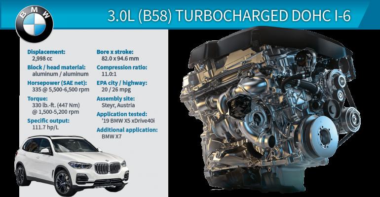 2019 Winner BMW X5 3.0L (B58) Turbocharged DOHC I-6