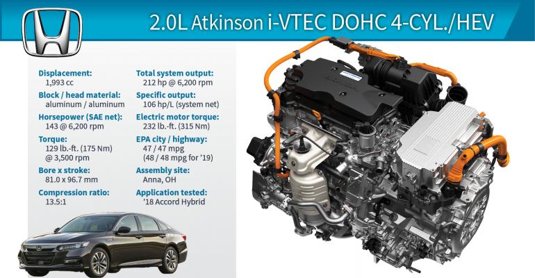 2019 Winner Honda Accord Hybrid 2.0L Atkinson i-VTEC 4-Cyl./HEV