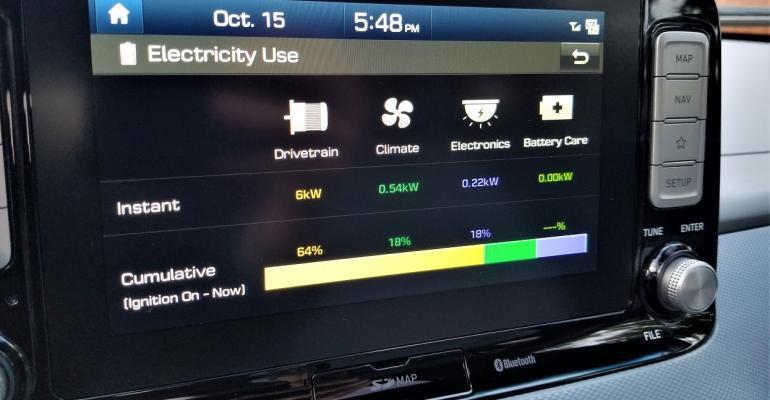 Hyundai Kona  EV electricity use - Copy.jpg