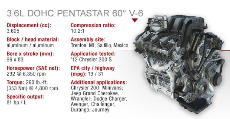 Chrysler 3 6l Dohc Pentastar V 6 Wardsauto