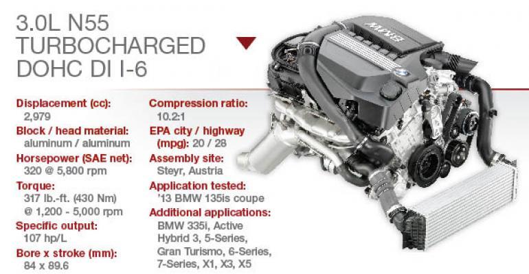 Bmw 3 0l N55 Turbocharged Dohc I 6 Wardsauto
