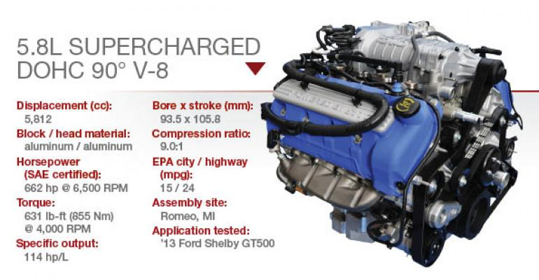 Ford 5.8L Supercharged DOHC V-8 | WardsAuto