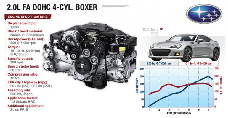 High-Revving Subaru Boxer Engine Is Crowd Pleaser