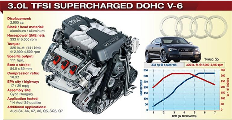 2014 Winner Audi 3 0l Tfsi Supercharged Dohc V 6 Wardsauto
