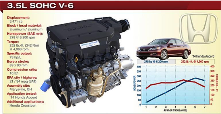 2014 Winner: Honda 3.5L SOHC V-6