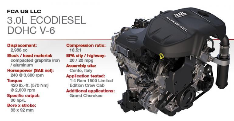 2015 Winner: Ram 3.0L EcoDiesel DOHC V-6