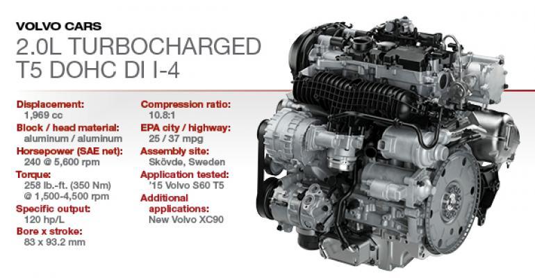 2015 Winner: Volvo 2.0L Turbocharged DOHC 4-Cyl.