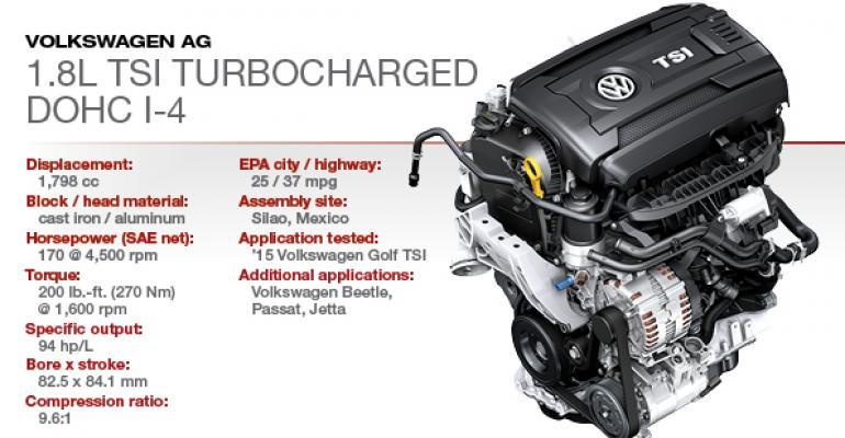 2015 Winner Vw 1 8l Turbocharged Dohc 4 Cyl Wardsauto